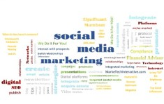 social media marketing for financial adivors digital marketing